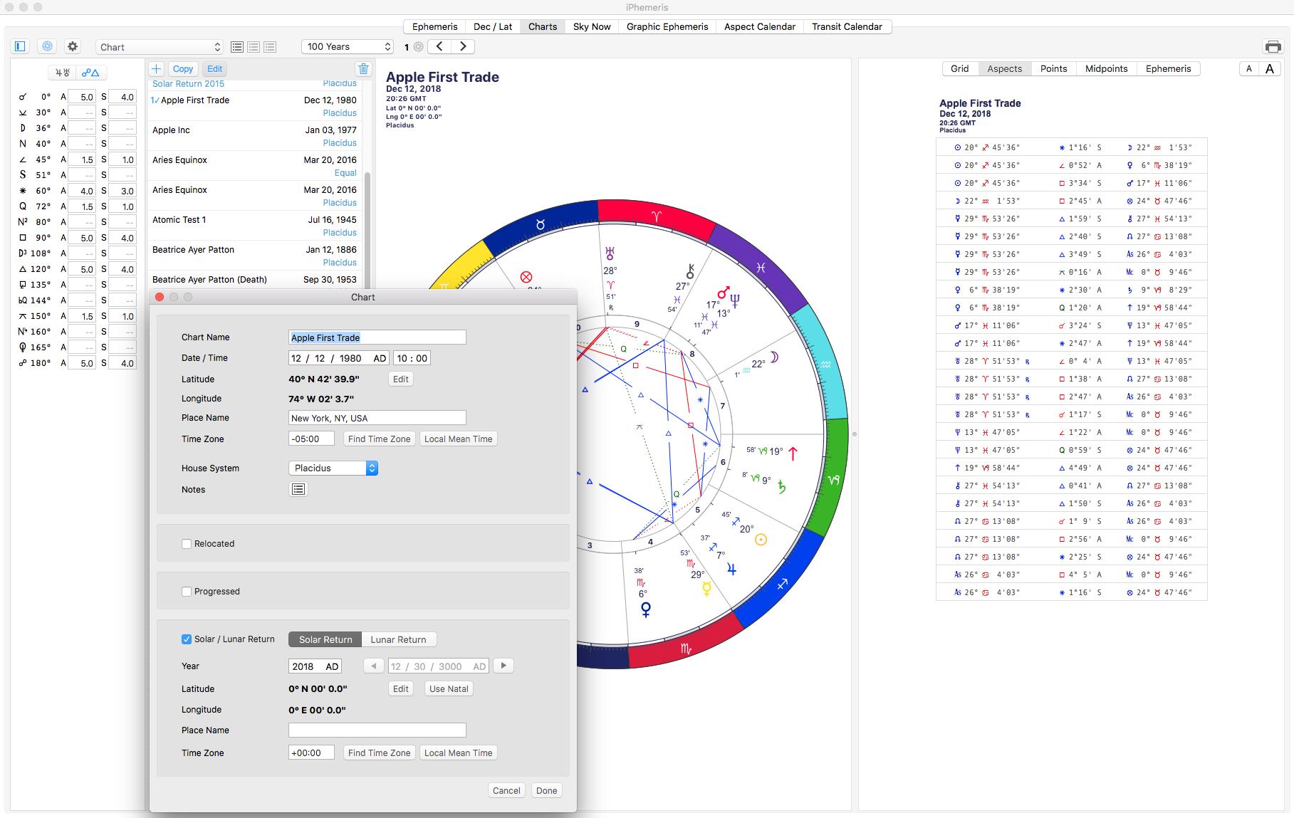 iPhemeris Astrology for Mac