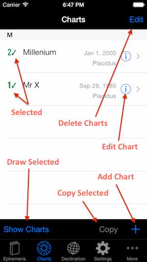 help-charts-1