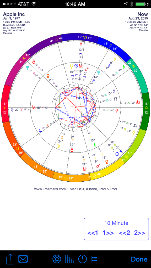 iPhemeris Astrology App Natal Chart Bi-Wheel
