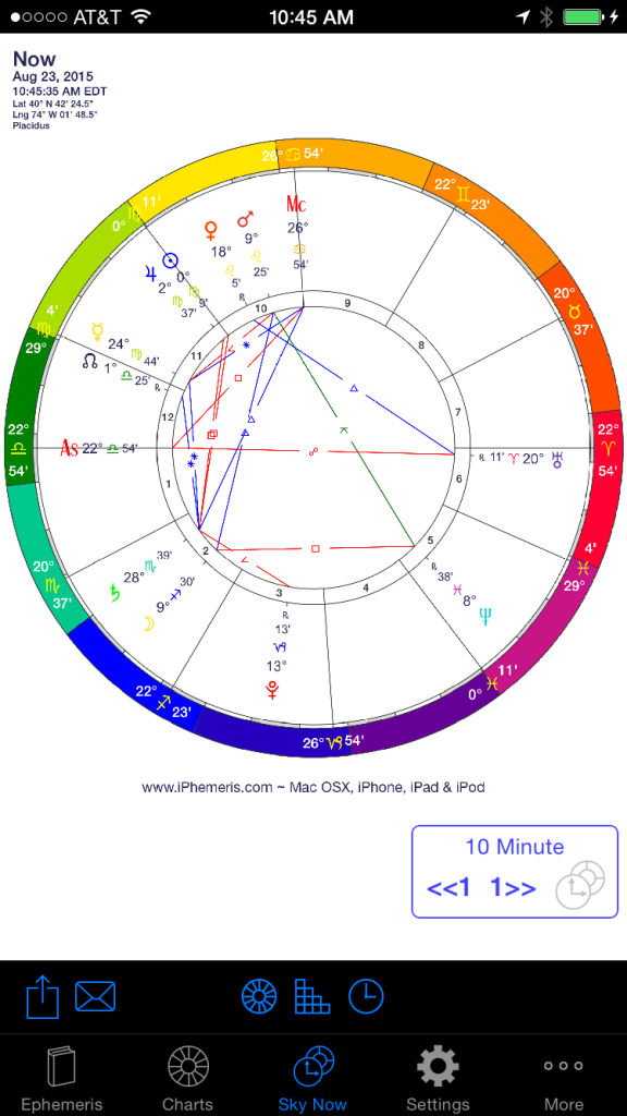 iPhemeris Astrology Real Time Chart of Sky Now